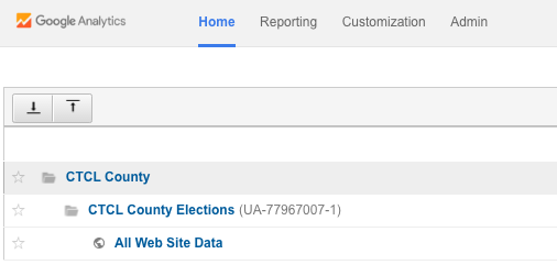 A user has the Google Analytics Home tab open with the list of properties and election website