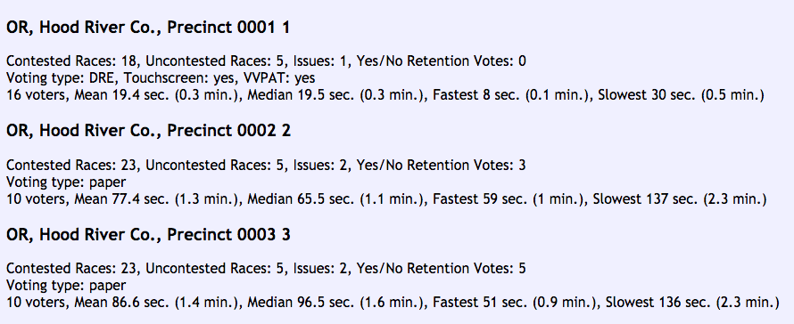 Voting timer stats displayed as html text