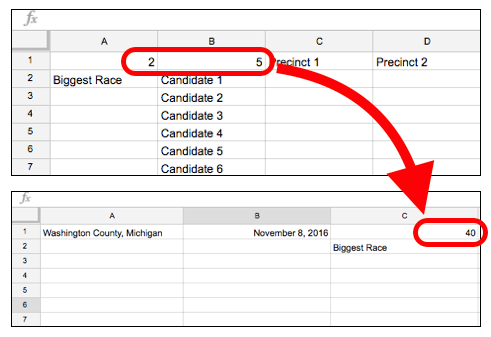 Precinct info from Sheet2 updates the percentage of precincts reporting on Sheet1