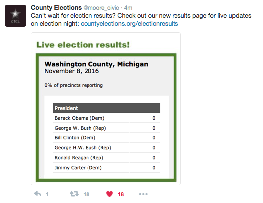 Sample tweet encouraging readers to visit a new election results page