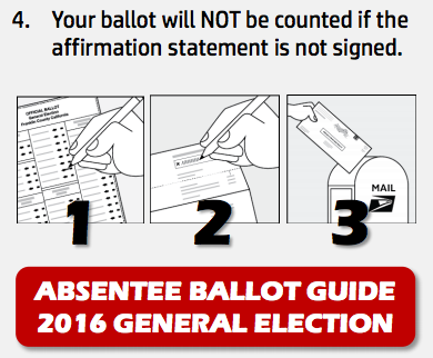 Section from brochure shows icons illustrating a voter marking, signing, and mailing a ballot