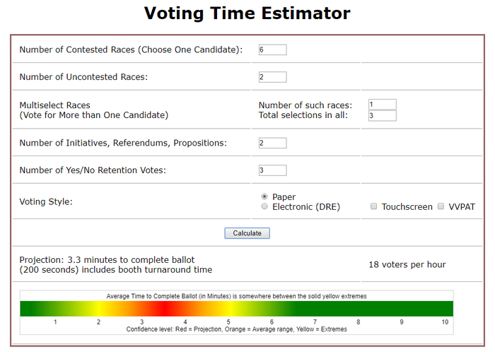 Voting Time Estimator with inputs for number of contested races, uncontested races, referendums, and so on