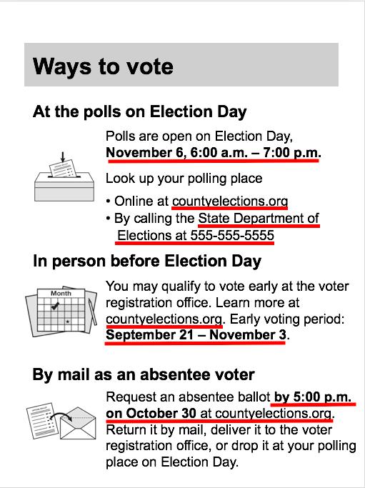 Pocket Voter Guide Template Electiontools Org